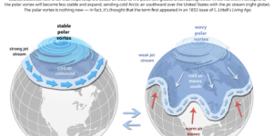 polarvortex_explained